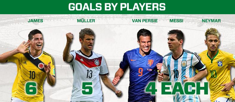 GoalTracker_Players[1]