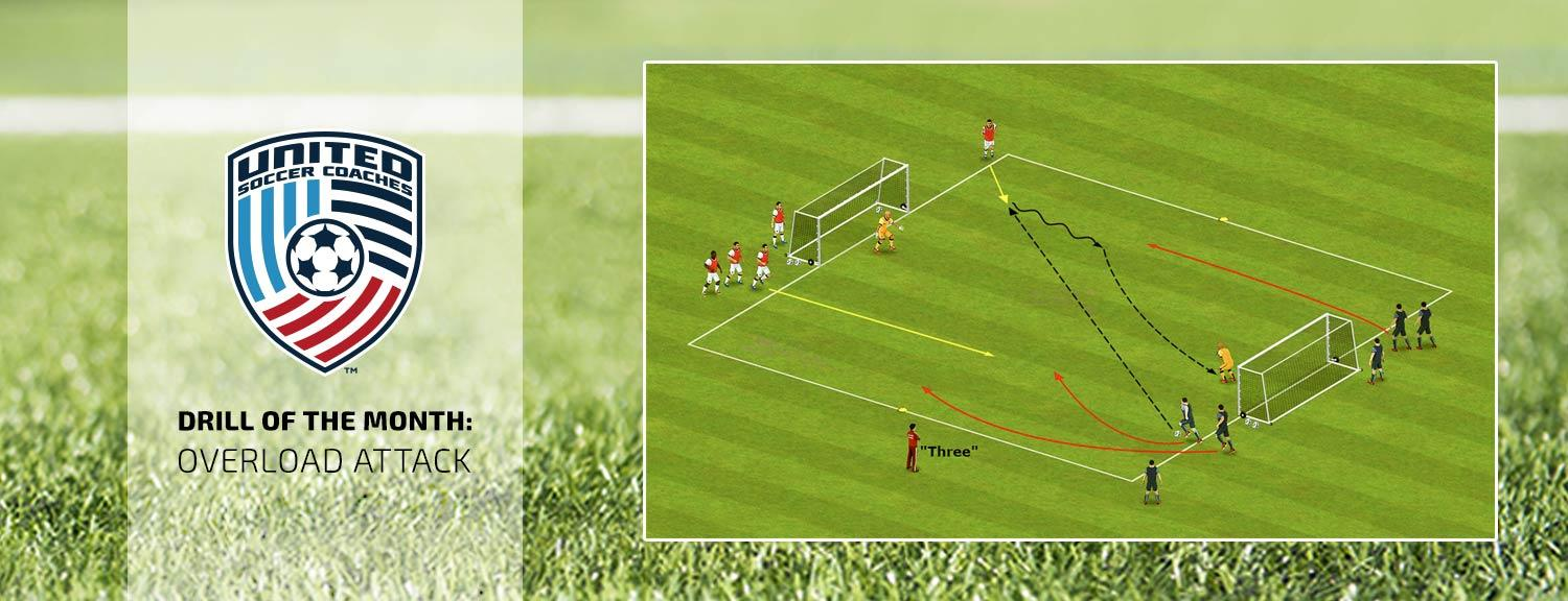 United Soccer Coaches Drill Of the Month: Overload Attack