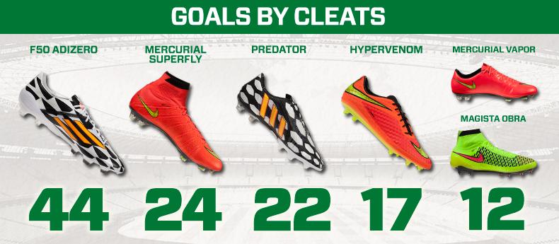 GoalTracker_Cleats
