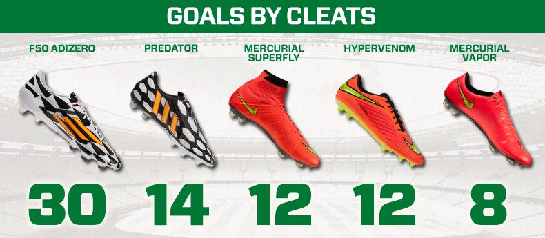 GoalTracker_Cleats[2]