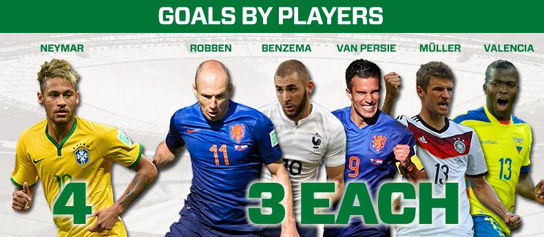 GoalTracker_Players[2]