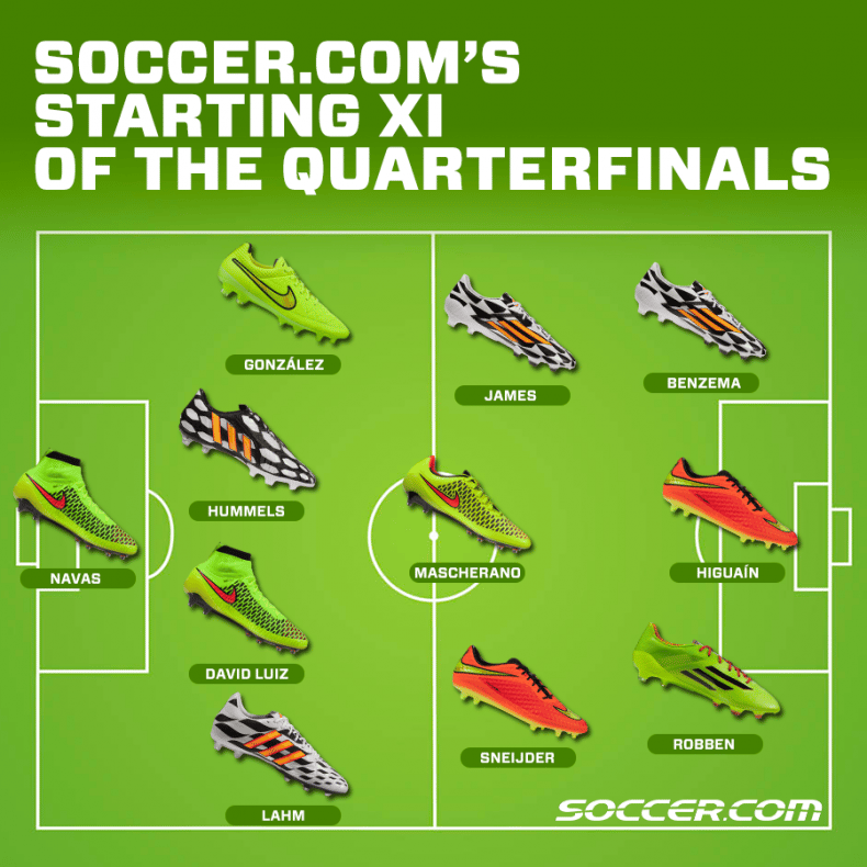 Quarterfinals_Starting11