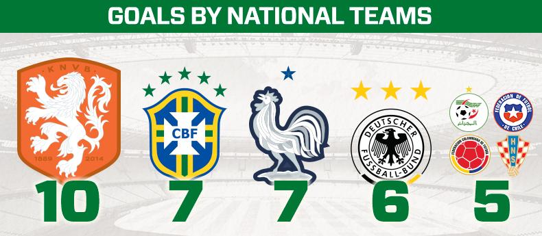 GoalTracker_NationalTeams[2]