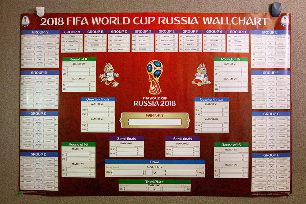 2018 FIFA World Cup wall chart